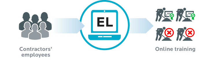 e-learning-module-cognibox